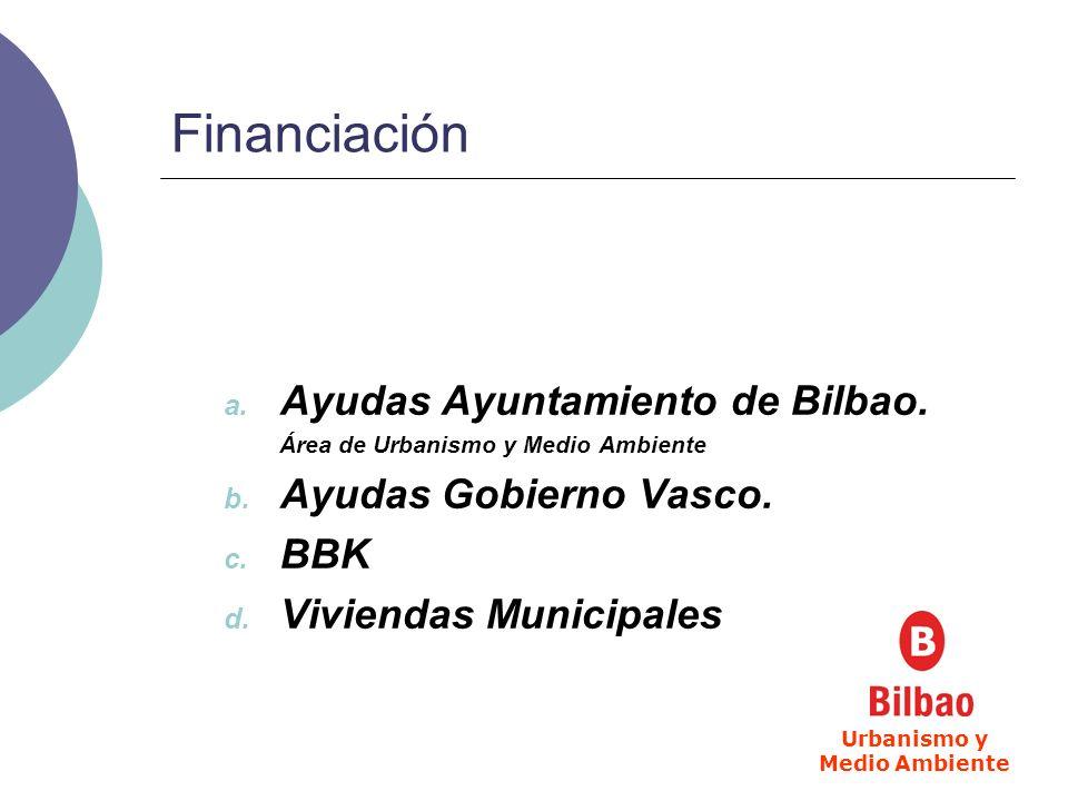 Financiación a.Ayudas Ayuntamiento de Bilbao.