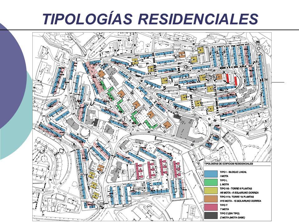 AMBITO RESIDENCIAL 106 Bloques 261 Portales 3.569 Viviendas 8 Instalaciones actuales (torres de 15 plantas) (240 viviendas servidas) 247 Instalaciones posibilitadas por el PERI