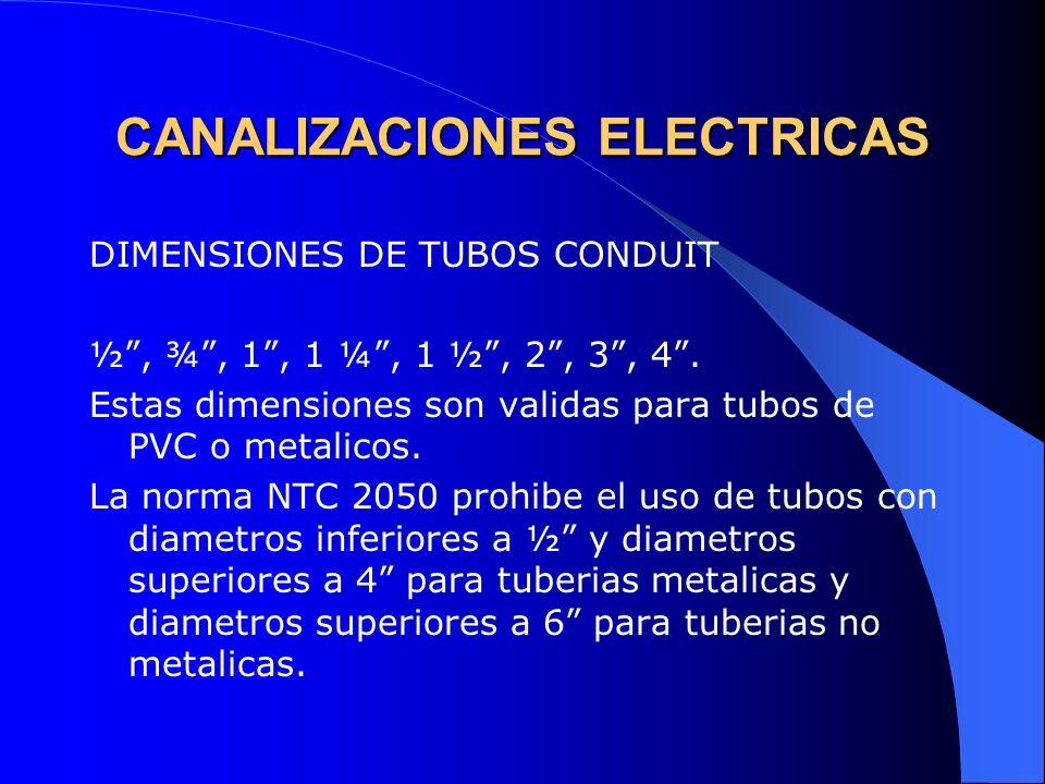 CANALIZACIONES ELECTRICAS ACCESORIOS : Son elementos que permiten la adecuada conexión mecanica de las canalizaciones: - Curvas Tubos - Conectores conduit - Codos Bandejas - Tees y ductos