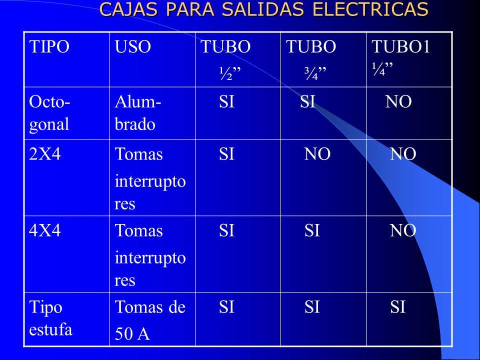 CANALIZACIONES ELECTRICAS CAJAS PARA SALIDAS ELECTRICAS - Las cajas anteriores no son diseñadas para ser instaladas en piso, son exclusivas para techo o pared.