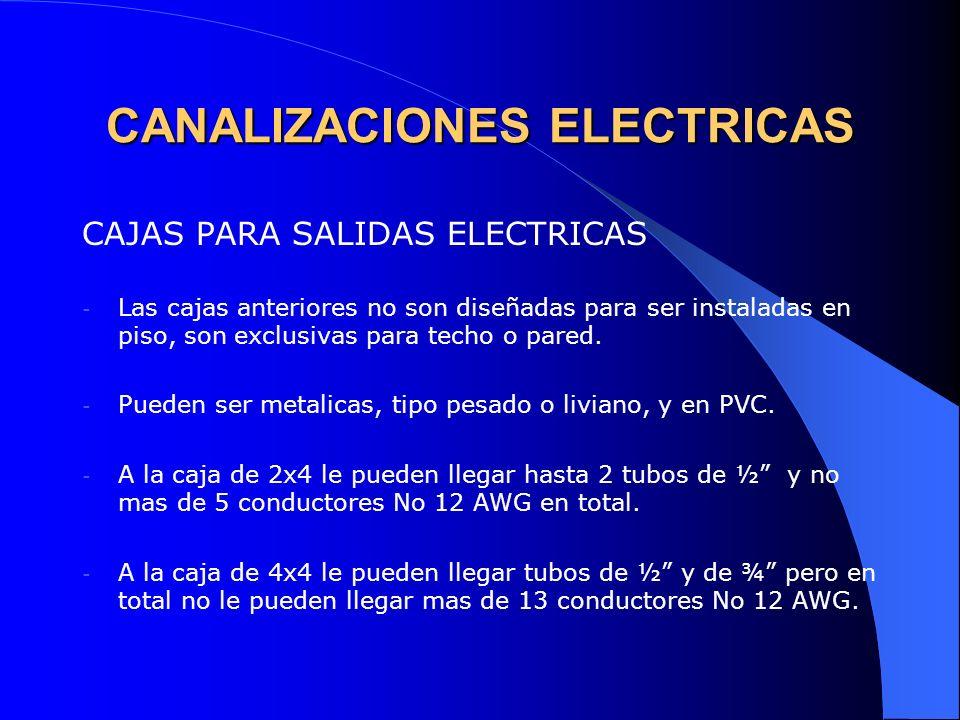 CANALIZACIONES ELECTRICAS RUTAS PARA CANALIZACIONES.