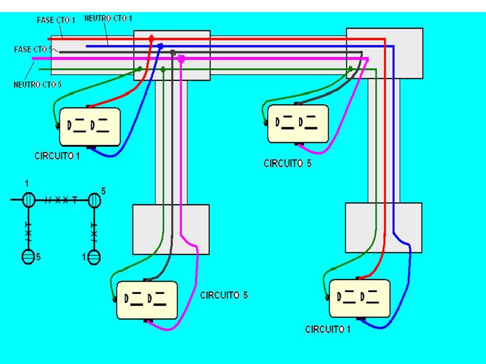 CABLEADO DE CIRCUITOS -Los circuitos especiales como : estufa, calentador, A.A, van cableados por tuberias independientes.