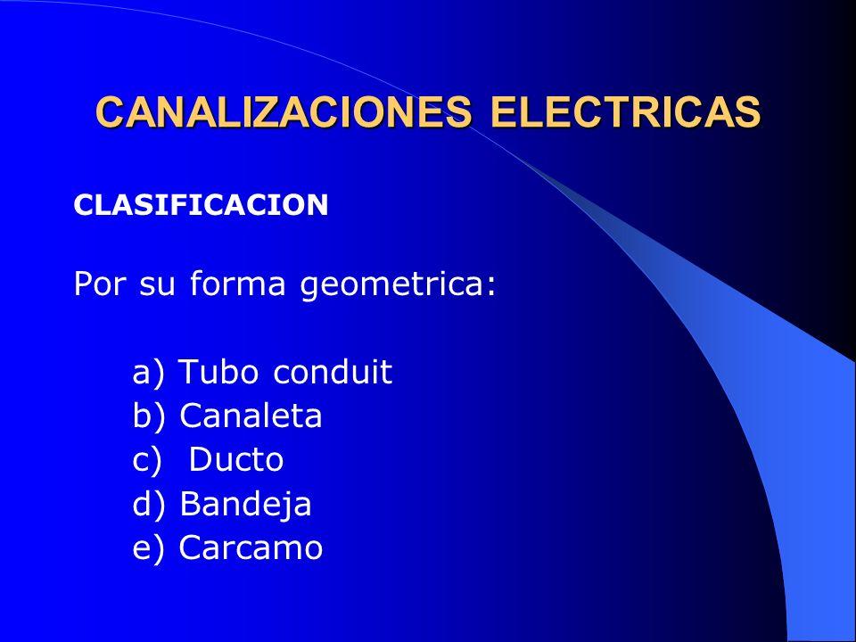CANALIZACIONES ELECTRICAS USOS: A nivel residencial normalmente se usan tuberias de PVC y en algunos casos se usan tuberias metalicas.