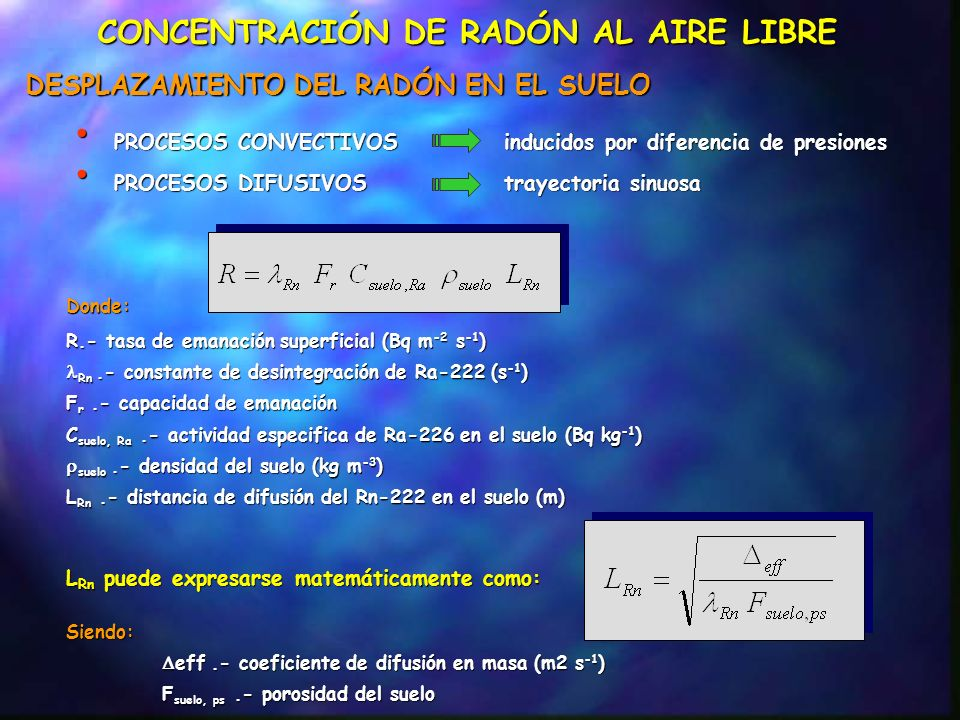 VALORES EXPERIMENTALES CONCENTRACIÓN EN SUELO25 Bq Kg -1 DENSIDAD DEL SUELO1.6E+3 Kg m -3 DISTANCIA DE DIFUSIÓN Lr = 1m TASA DE EMANACIÓN SUPERFICIAL = 1.7E-02 Bq m -2 s -1