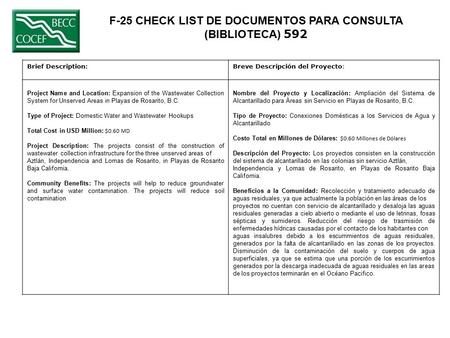 F-25 CHECK LIST DE DOCUMENTOS PARA CONSULTA (BIBLIOTECA) 592 Brief Description:Breve Descripción del Proyecto: Project Name and Location: Expansion of.
