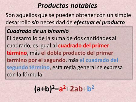 (a+b)2=a2+2ab+b2 Productos notables