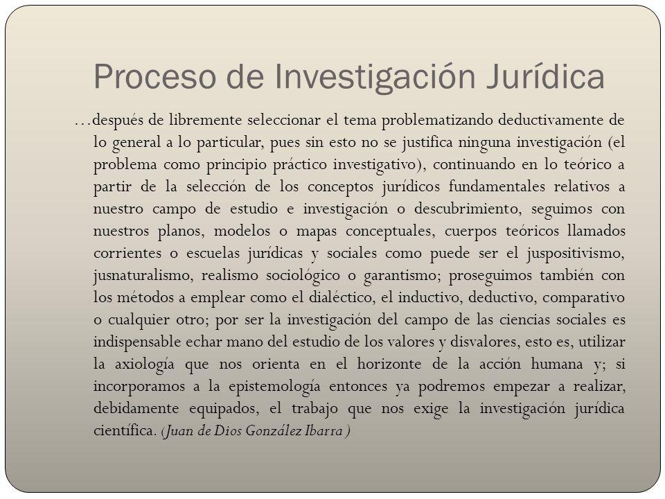 Aplicación de una Teoría Jurídica a un caso Concreto Toda investigación jurídica debe contar con un marco teórico de referencia, que sustente las postura o argumentos en ella planteados, que les de perspectiva.