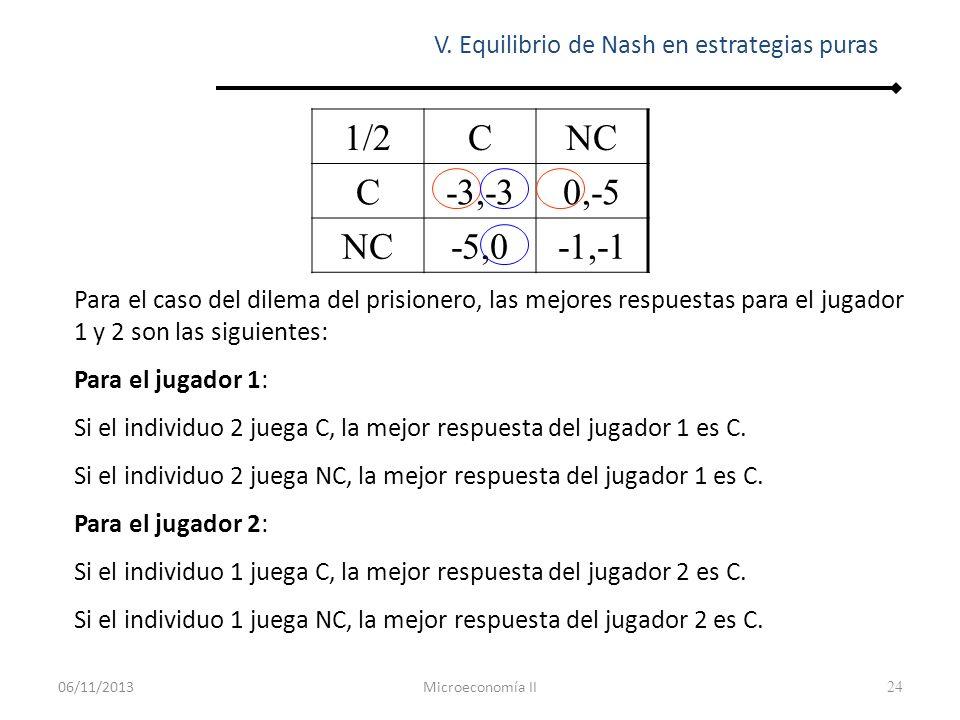 25 En el juego anterior, hay un único( en otros casos puede haber más de un equilibrio) equilibrio de Nash (C;C).
