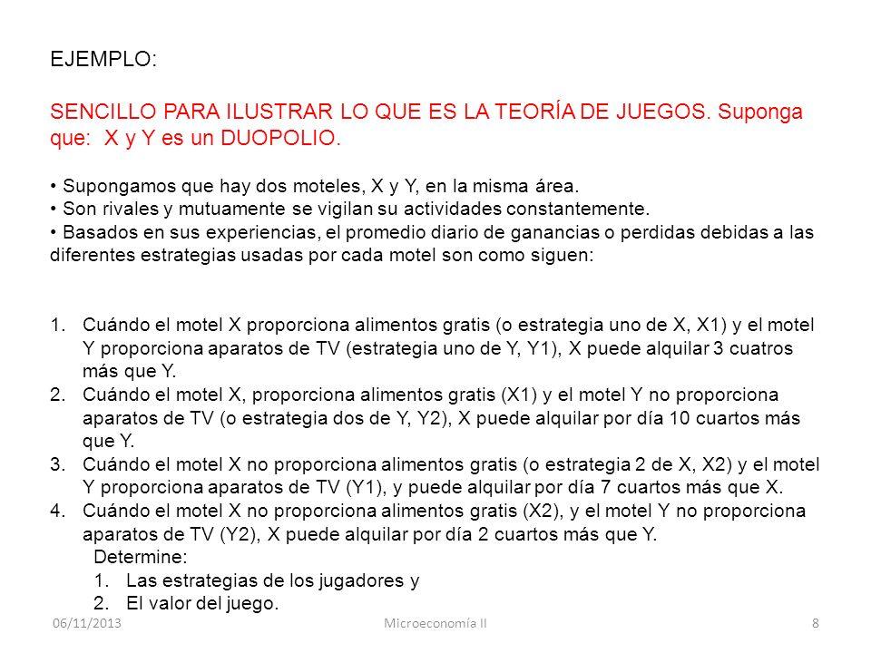 06/11/2013Microeconomía II9 Estrategia del motel X Y1 (proporciona TV) Y2 ( no proporciona TV) X1 (alimentos libres) (1) 3 cuartos (X gana o Y pierde) (2) 10 cuartos (X gana o Y pierde X2 (no alimentos libres) (3) – 7 cuartos (X pierde o Y gana) (4) 2 cuartos (X gana o Y pierde) Estrategia del motel Y SOLUCIÓN, en la tabla 1, se muestran los hechos, señalados.