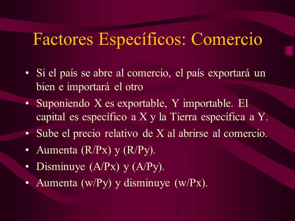 Factores Específicos: Comercio El comercio beneficiará a los factores específicos de los productos que se exportan.