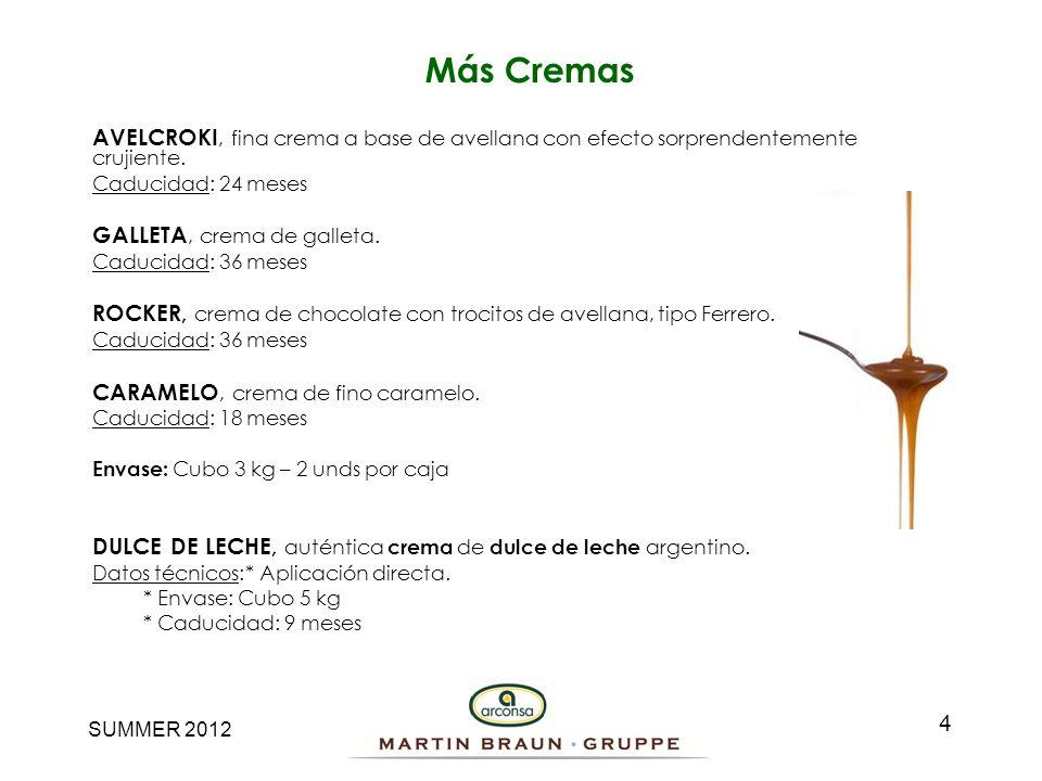 SUMMER 2012 Salsa Crujiente (al contacto con el yogurt se solidifica), lista para usar, ideal para FROZEN YOGURT, helados y postres fríos.