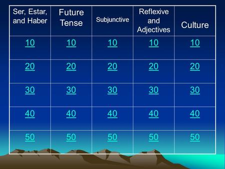 Ser, Estar, and Haber Future Tense Subjunctive Reflexive and Adjectives Culture 10 20 30 40 50.