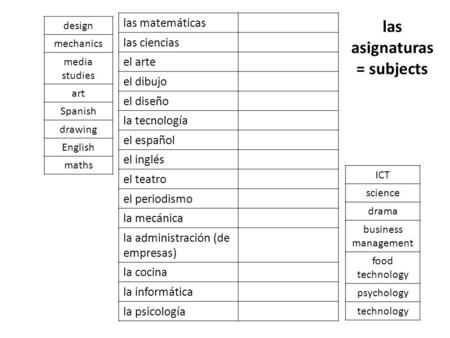 las asignaturas = subjects