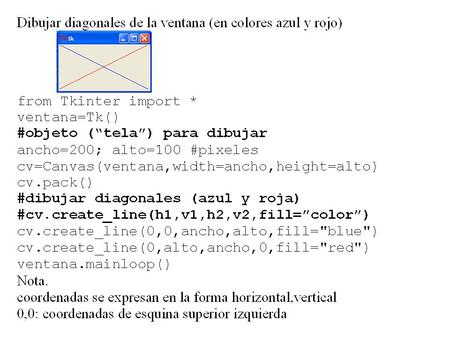from Tkinter import * ventana=Tk() cv=Canvas(ventana,width=200,height=200) cv.pack() cv.create_rectangle(20,40,100,100) cv.create_rectangle(100,100,180,160,fill=black)