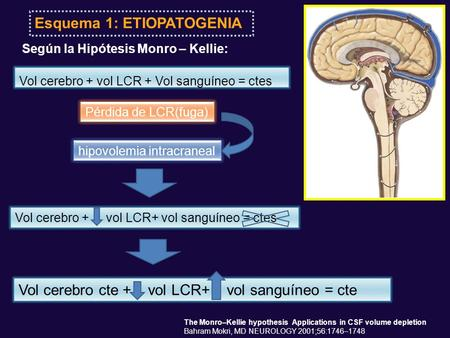 Esquema 1: ETIOPATOGENIA