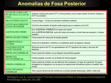 Malinger G, Lev D, Lerman-Sagie T. The fetal cerebellum. Pitfalls in diagnosis and management. Prenat Diagn 2009; 29: 372–380. Anomalías de Fosa Posterior.
