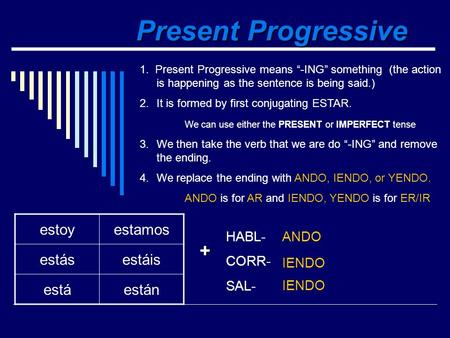 Present Progressive estoyestamos estásestáis estáestán 1. Present Progressive means -ING something (the action is happening as the sentence is being said.)