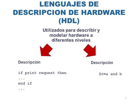 LENGUAJES DE DESCRIPCION DE HARDWARE (HDL)