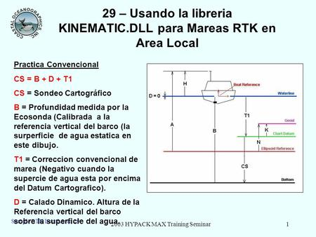 2003 HYPACK MAX Training Seminar1 Sample RTK Local Area 29 29 – Usando la libreria KINEMATIC.DLL para Mareas RTK en Area Local Practica Convencional CS.