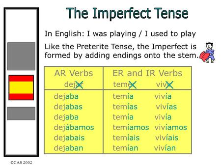 ©CAS 2002 In English:I was playing / I used to play Like the Preterite Tense, the Imperfect is formed by adding endings onto the stem. AR Verbs dejar.