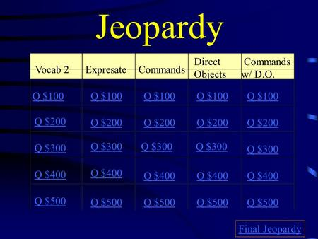 Jeopardy Vocab 2ExpresateCommands Direct Objects Commands w/ D.O. Q $100 Q $200 Q $300 Q $400 Q $500 Q $100 Q $200 Q $300 Q $400 Q $500 Final Jeopardy.