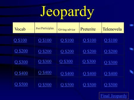 Jeopardy Vocab Past Participles Giving advice Preterite Telenovela Q $100 Q $200 Q $300 Q $400 Q $500 Q $100 Q $200 Q $300 Q $400 Q $500 Final Jeopardy.