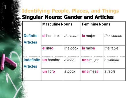 Singular Nouns: Gender and Articles Identifying People, Places, and Things Singular Nouns: Gender and Articles 1 a tableuna mesaa bookun libro a womanuna.