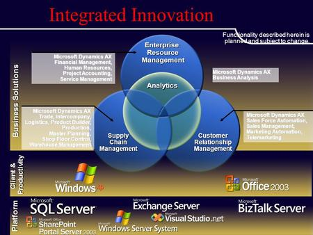 Business Solutions Integrated Innovation Microsoft Dynamics AX Sales Force Automation, Sales Management, Marketing Automation, Telemarketing Microsoft.