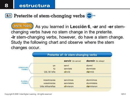 Copyright © 2008 Vista Higher Learning. All rights reserved.8.1-1 As you learned in Lección 6, -ar and -er stem- changing verbs have no stem change in.