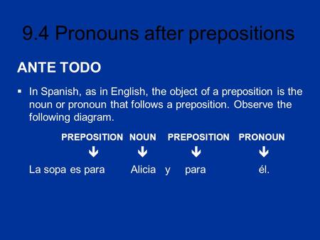 9.4 Pronouns after prepositions ANTE TODO In Spanish, as in English, the object of a preposition is the noun or pronoun that follows a preposition. Observe.