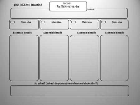 Reflexive verbs The FRAME Routine Key Topic is about… So What? (Whats important to understand about this?) Main idea Essential details Main idea Essential.