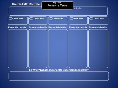 Preterite Tense The FRAME Routine Key Topic is about… So What? (Whats important to understand about this?) Main idea Essential details.