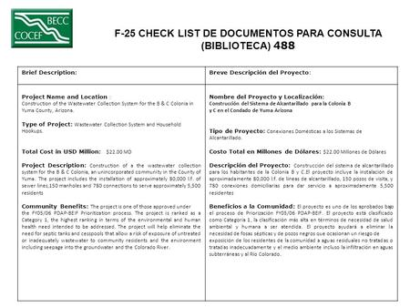 F-25 CHECK LIST DE DOCUMENTOS PARA CONSULTA (BIBLIOTECA) 488 Brief Description:Breve Descripción del Proyecto: Project Name and Location : Construction.