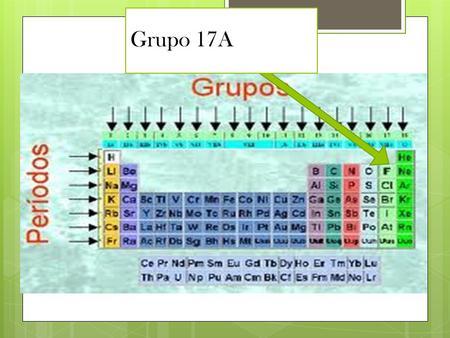 Qumica tabla peridica ppt video online descargar tabla periodica emilio esteban prez crdenas grupo 17a urtaz Gallery