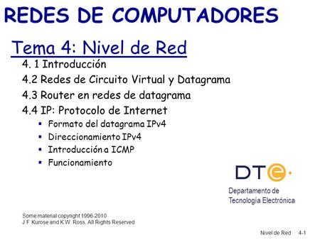 REDES DE COMPUTADORES Some material copyright 1996-2010 J.F Kurose and K.W. Ross, All Rights Reserved Departamento de Tecnología Electrónica Tema 4: Nivel.