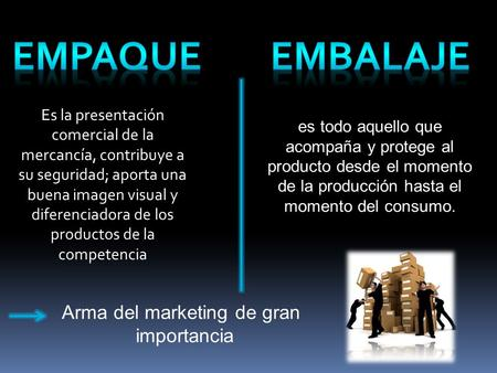 Empaque EMBALAJE Arma del marketing de gran importancia