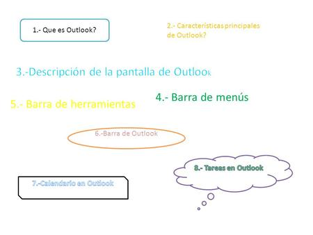 1.- Que es Outlook? 2.- Características principales de Outlook? 4.- Barra de menús 5.- Barra de herramientas 6.-Barra de Outlook.