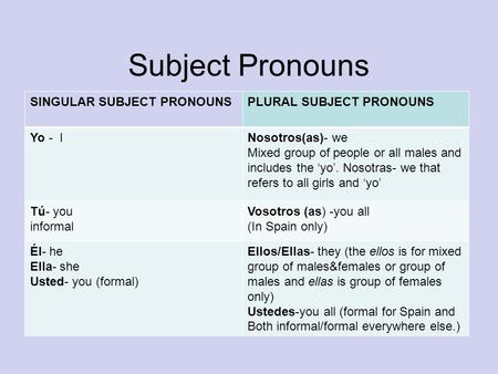 Subject Pronouns SINGULAR SUBJECT PRONOUNSPLURAL SUBJECT PRONOUNS Yo - INosotros(as)- we Mixed group of people or all males and includes the 'yo'. Nosotras-