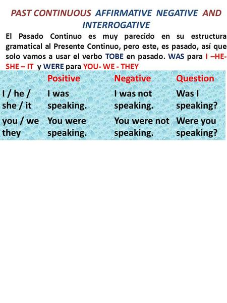 PAST CONTINUOUS AFFIRMATIVE NEGATIVE AND INTERROGATIVE
