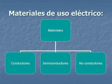 Materiales de uso eléctrico: Materiales ConductoresSemiconductoresNo conductores.