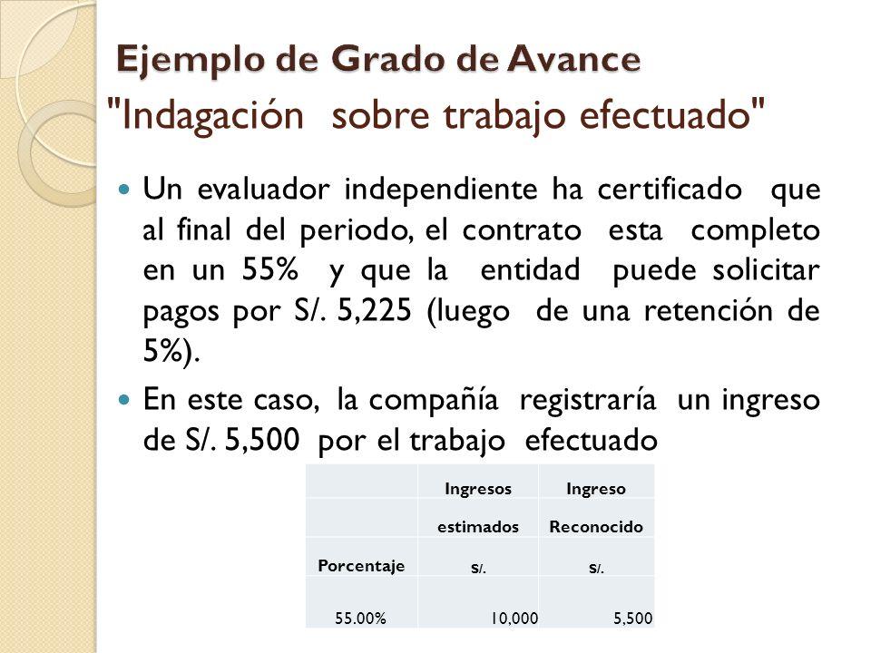 «Estimación física del avance del contrato» El mejor estimado de la proporción física del trabajo que se ha completado es de 60% El valor del trabajo efectuado y, por lo tanto, el ingreso a ser reconocido es de S/.