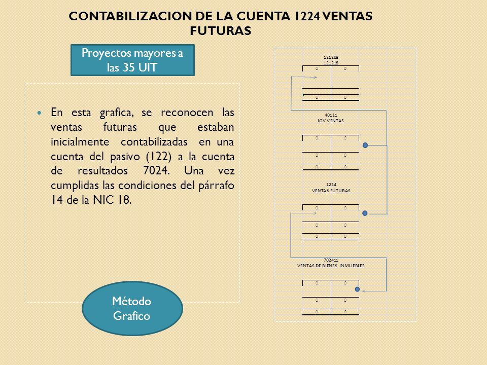 CONTRATOS INMOBILIARIOS 4.