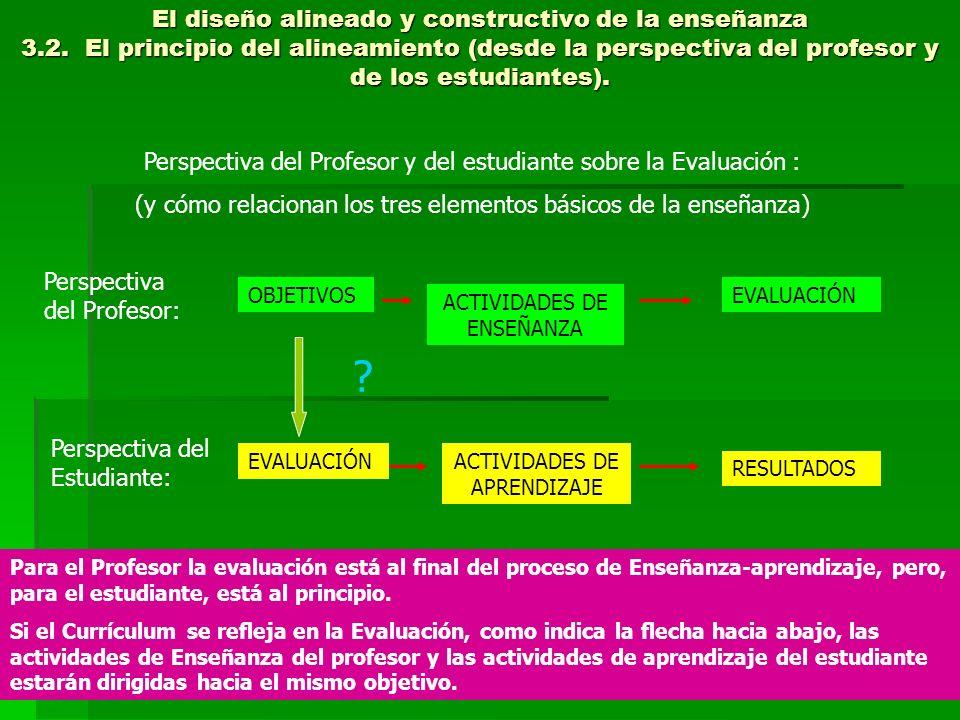 El diseño alineado y constructivo de la enseñanza 4.