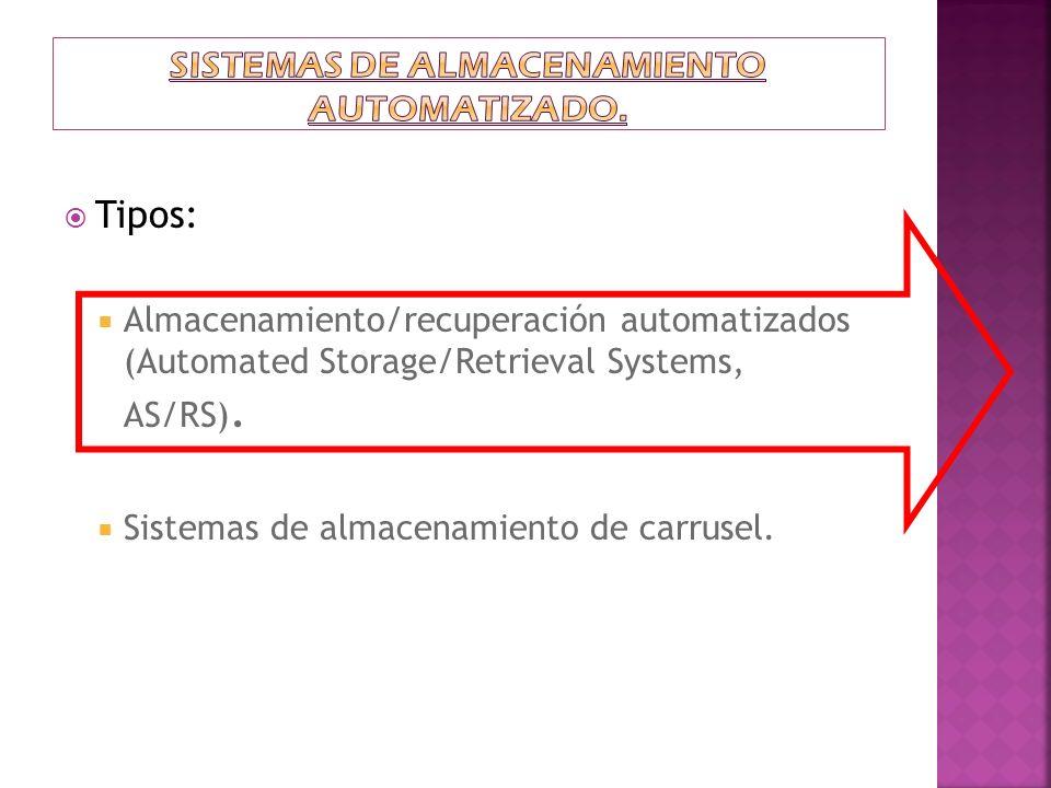 La estructura de almacenamiento. La máquina de S/R. Los módulos de almacenamiento. La estación P&D.