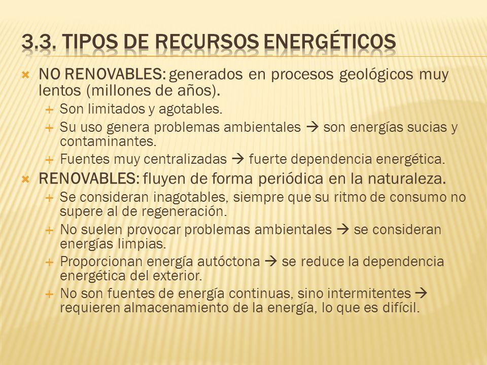 Medidas para el aprovechamiento: Sustitución de no renovables por renovables.