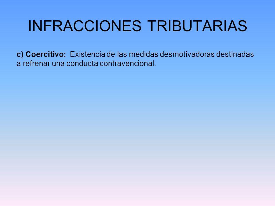 INFRACCIONES TRIBUTARIAS INFRACCIONES DESCRITAS EN EL CÓDIGO TRIBUTARIO Artículo 97° N°1: El retardo u omisión en la presentación de declaraciones, informes o solicitudes de inscripciones en roles o registros obligatorios, que no constituyan la base inmediata para la determinación o liquidación de un impuesto multa Artículo 97° N°2: El retardo u omisión en la presentación de declaraciones o informes, que constituyan la base inmediata para la determinación o liquidación de un impuesto multa como sanción civil Artículo 97° N°3: La declaración incompleta o errónea, la omisión de balances o documentos anexos a la declaración o la presentación incompleta de éstos que puedan inducir a la liquidación de un impuesto inferior al que corresponda, a menos que el contribuyente pruebe haber empleado la debida diligencia multa