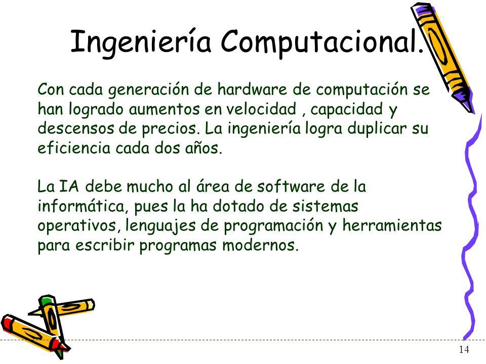 15 Lingüística.
