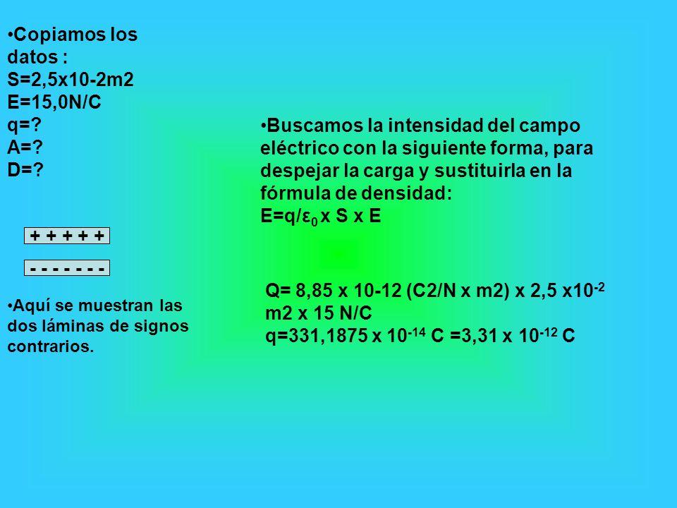 Luego nos piden la densidad superficial de carga de cada una de las láminas mostradas anteriormente Con esta formula podemos sacarla : D= q/ S (y sustituimos la carga que sacamos anteriormente) d=q/s = 3,31 x 10 -12 C /2,5 x 10 -2 m2 =1,32 x 10 -10 C/m2 y por último buscamos la aceleración del electrón con la siguiente fórmula : a=F/m = e.