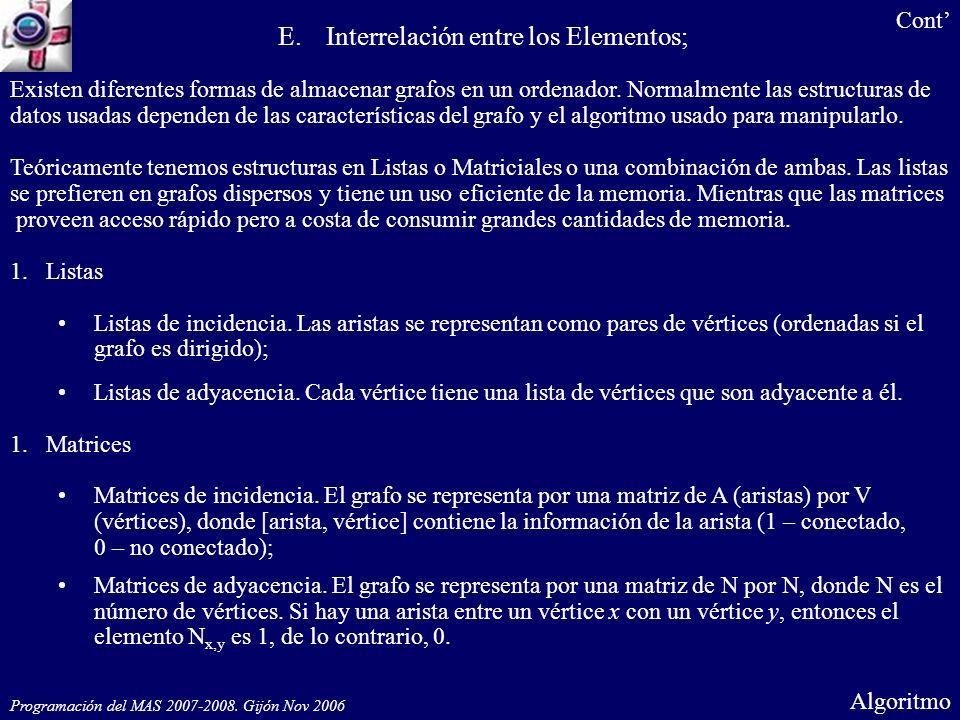 Programación del MAS 2007-2008.Gijón Nov 2006 Algoritmo G.
