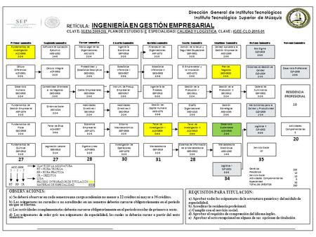 Dirección General de Institutos Tecnológicos